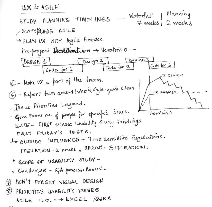 Notes about agile and UX