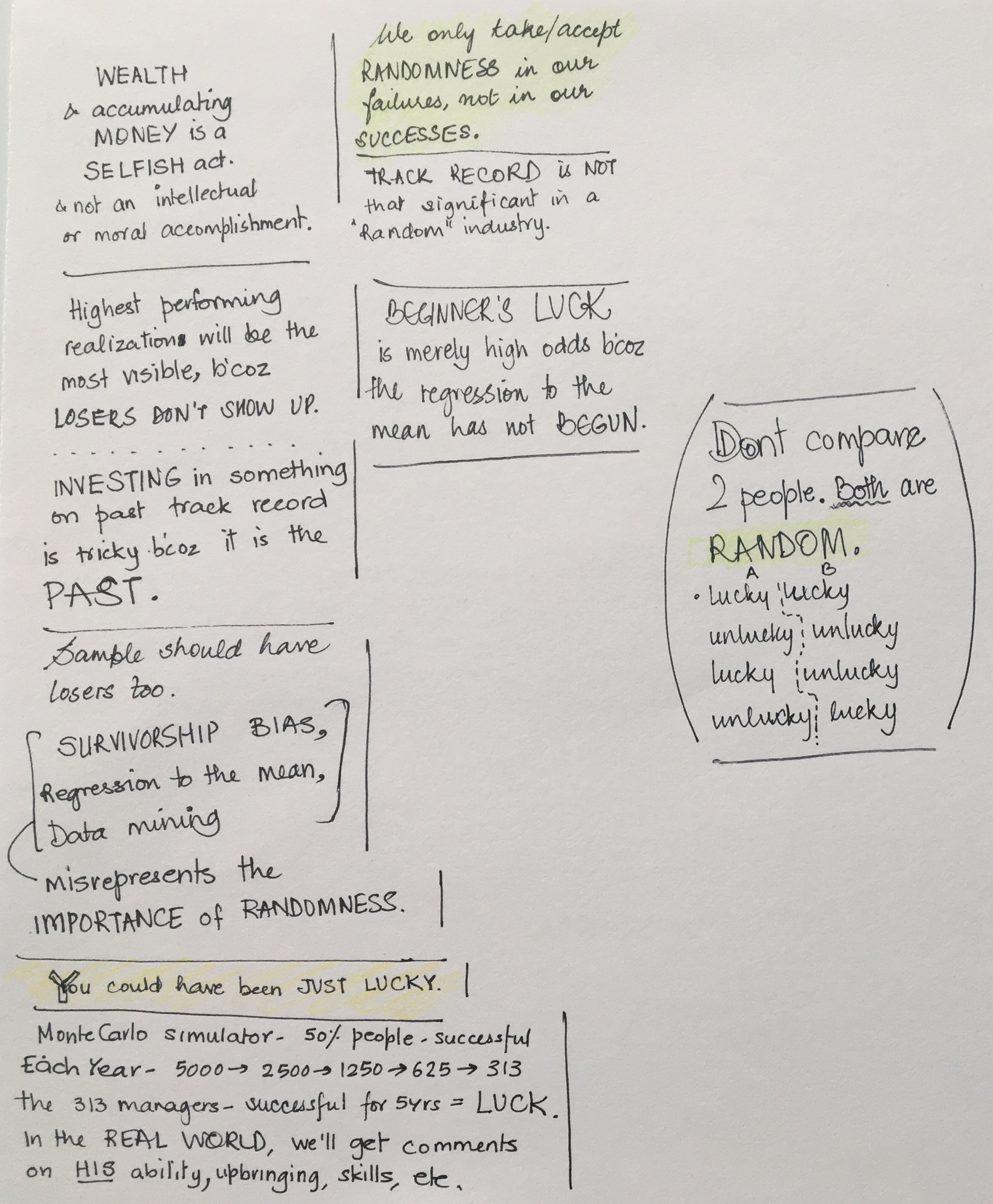 Fooled by Randomness- booknotes