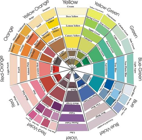 Interior Design Color The Serene Factor